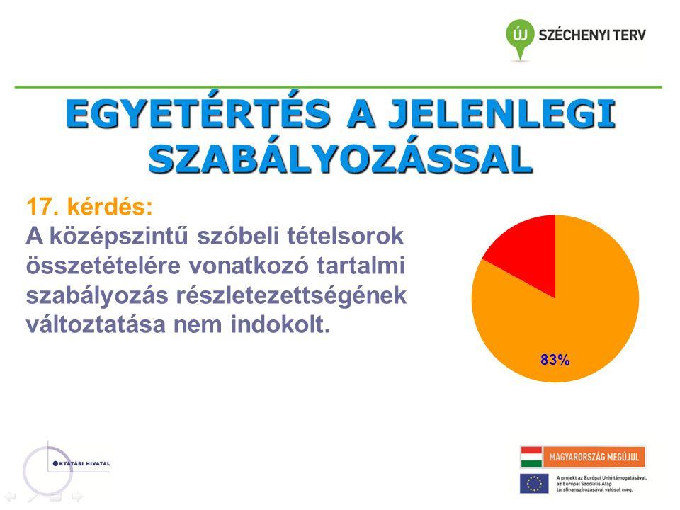 EGYETÉRTÉS A JELENLEGI SZABÁLYOZÁSSAL 17.