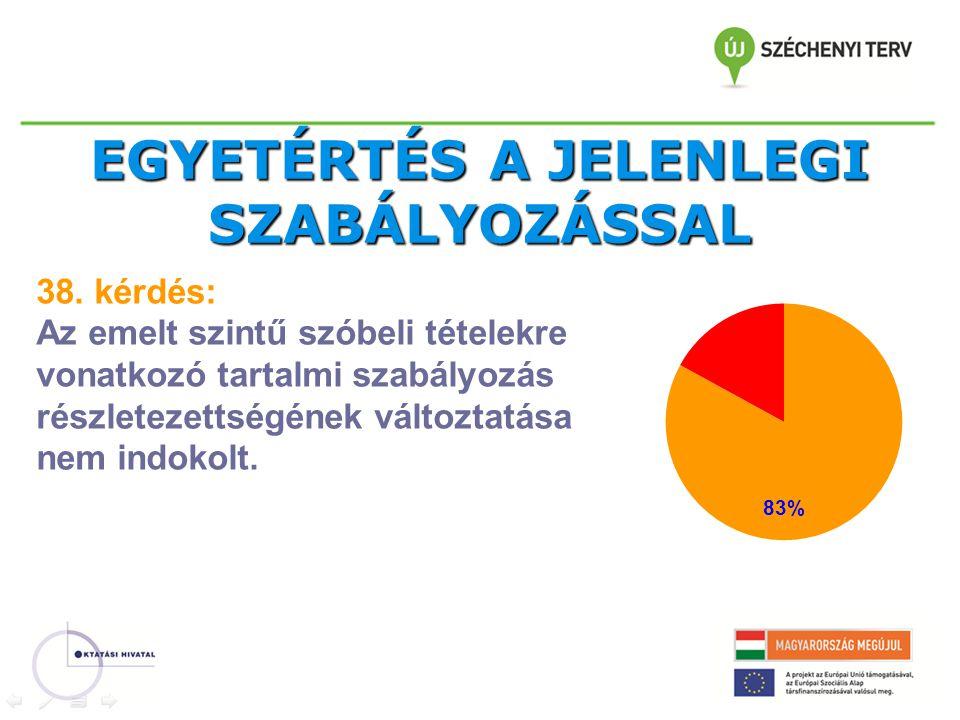 EGYETÉRTÉS A JELENLEGI SZABÁLYOZÁSSAL 38.