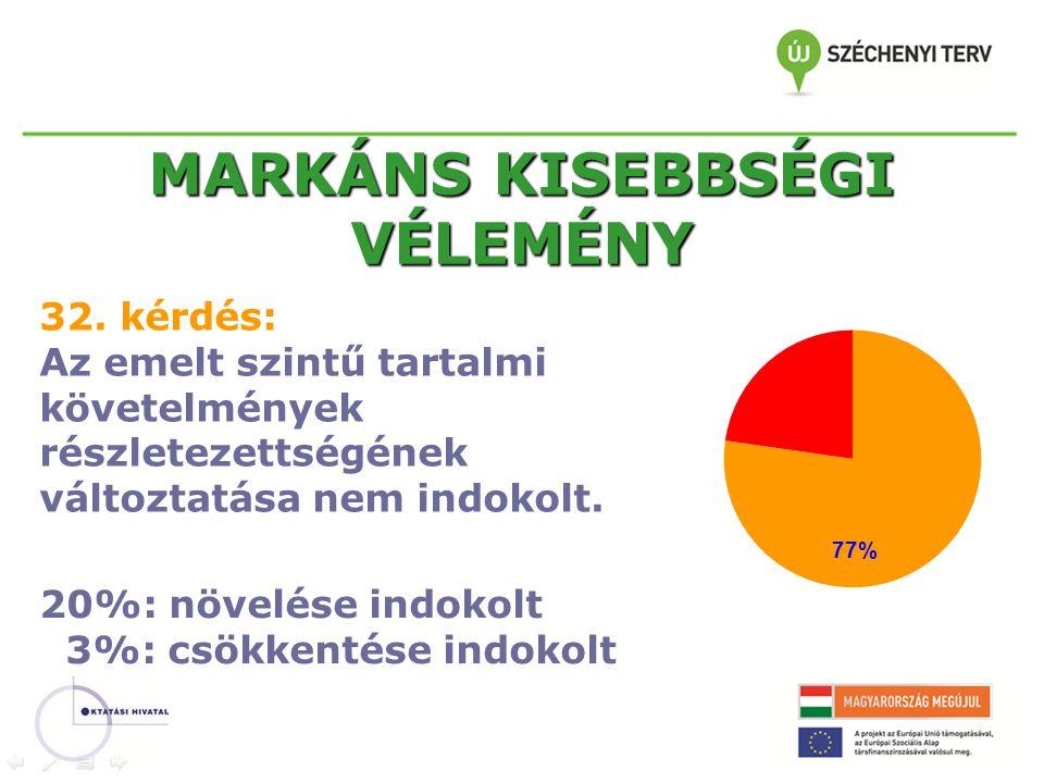 MARKÁNS KISEBBSÉGI VÉLEMÉNY 32.