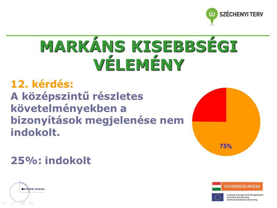 MARKÁNS KISEBBSÉGI VÉLEMÉNY 12.
