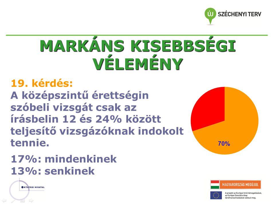 MARKÁNS KISEBBSÉGI VÉLEMÉNY 19.