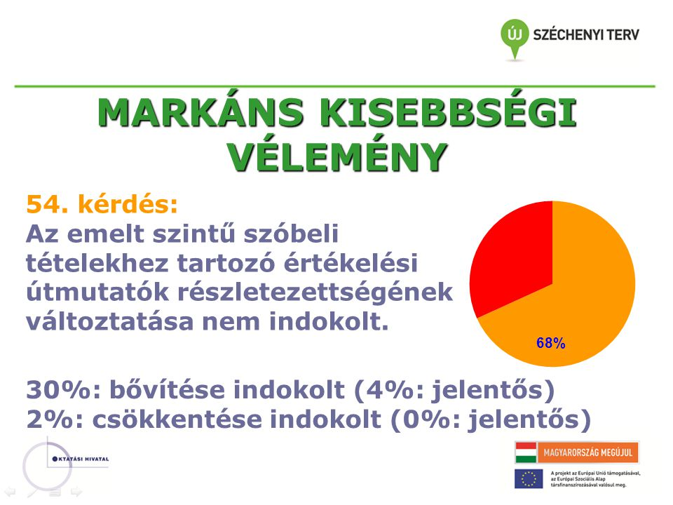 MARKÁNS KISEBBSÉGI VÉLEMÉNY 54.