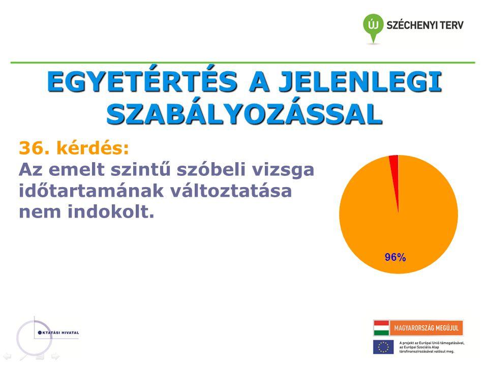 EGYETÉRTÉS A JELENLEGI SZABÁLYOZÁSSAL 36.