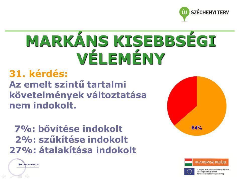 MARKÁNS KISEBBSÉGI VÉLEMÉNY 31.