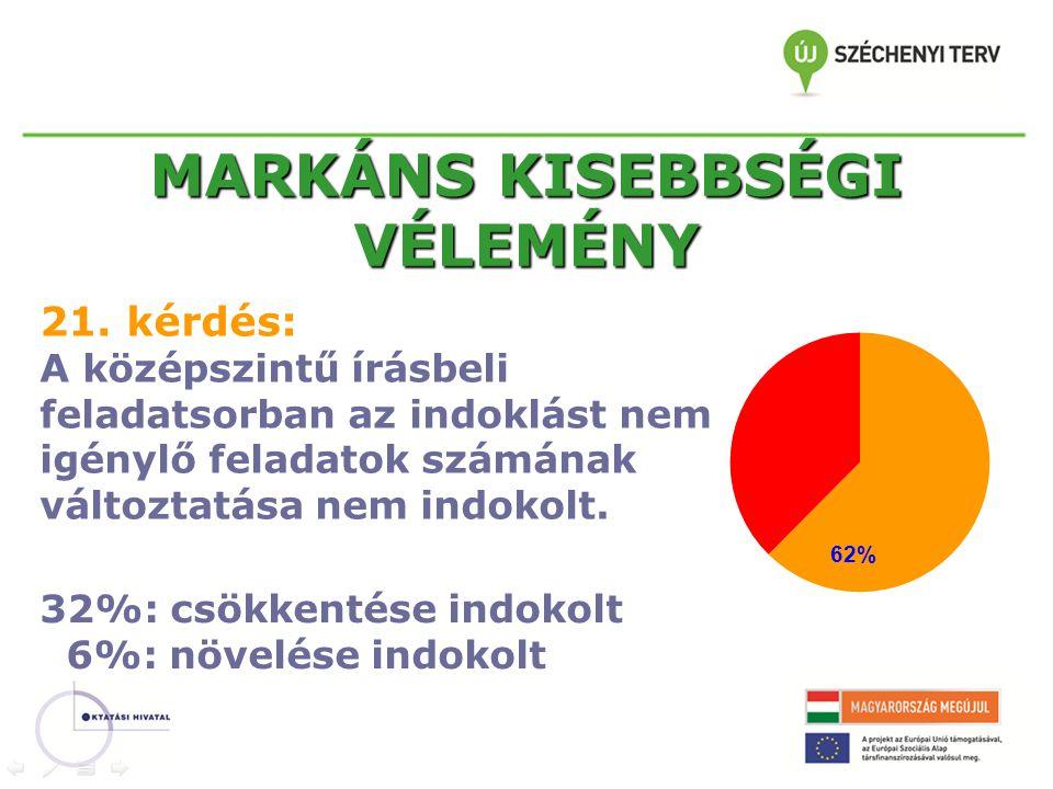 MARKÁNS KISEBBSÉGI VÉLEMÉNY 21.