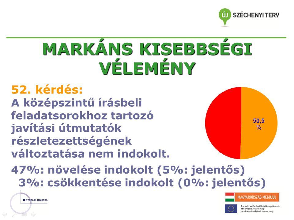 MARKÁNS KISEBBSÉGI VÉLEMÉNY 52.