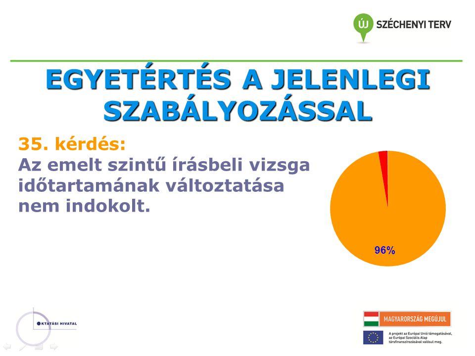 EGYETÉRTÉS A JELENLEGI SZABÁLYOZÁSSAL 35.