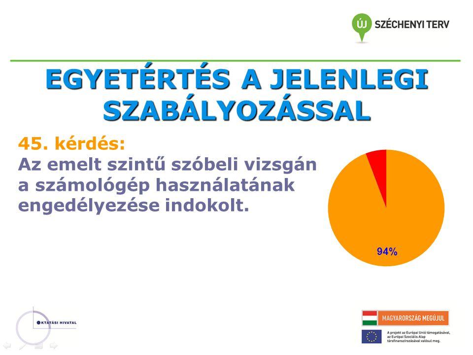 EGYETÉRTÉS A JELENLEGI SZABÁLYOZÁSSAL 45.