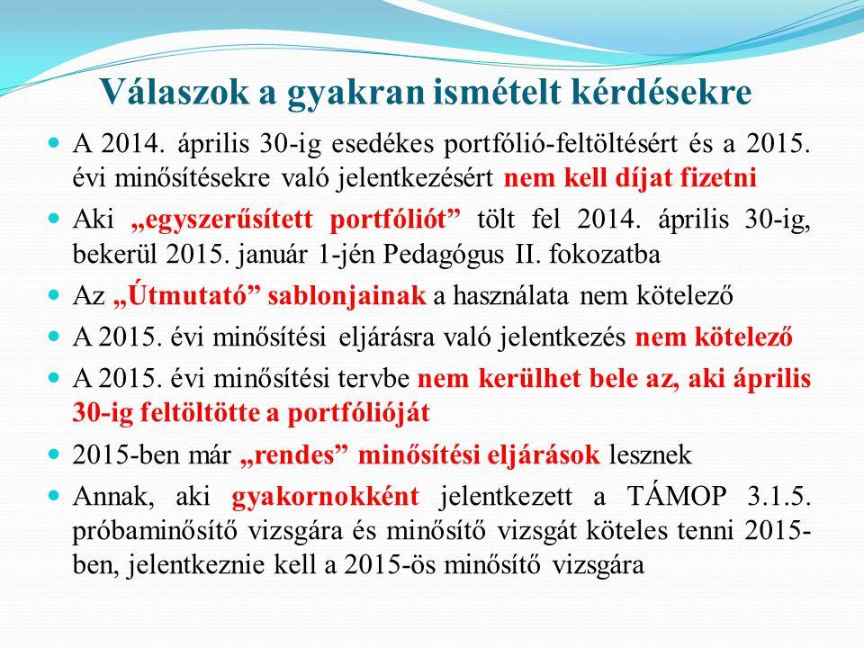 Válaszok a gyakran ismételt kérdésekre A 2014. április 30-ig esedékes portfólió-feltöltésért és a 2015. évi minősítésekre való jelentkezésért nem kell