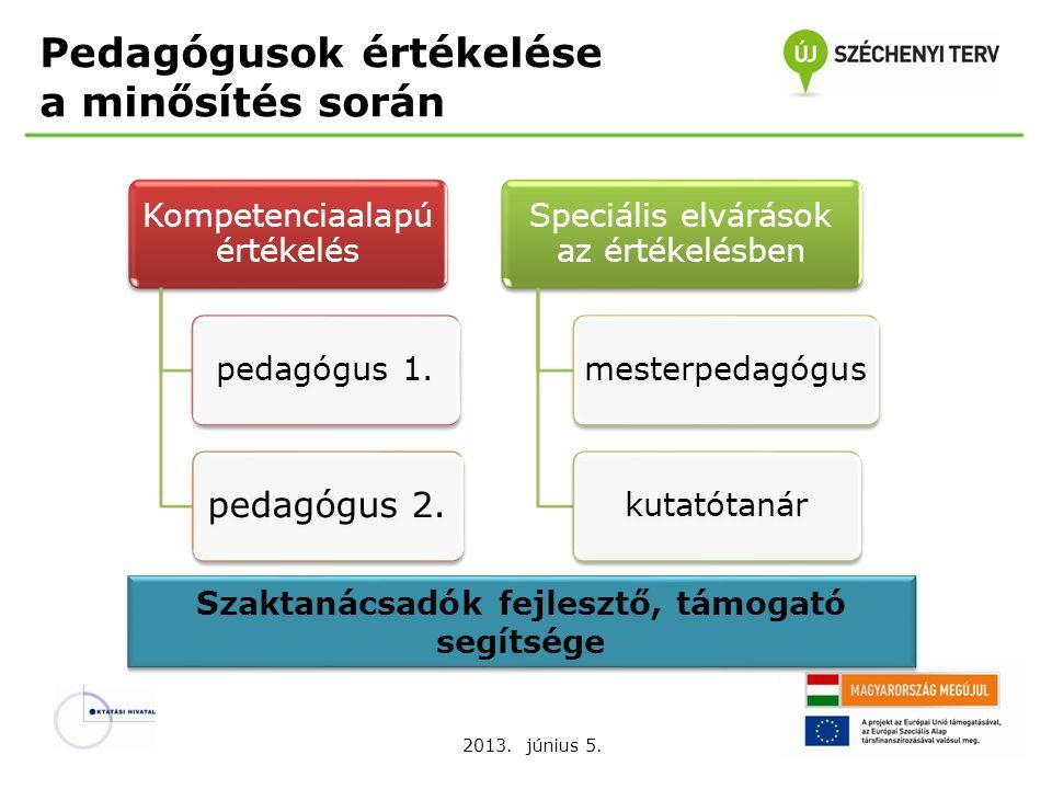 2013. június 5. Kompetenciaalapú értékelés pedagógus 1. pedagógus 2. Speciális elvárások az értékelésben mesterpedagógus kutatótanár Szaktanácsadók fe