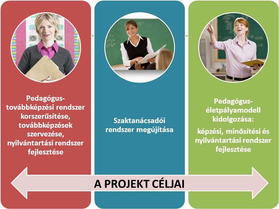 2013. június 5. Pedagógus- továbbképzési rendszer korszerűsítése, továbbképzések szervezése, nyilvántartási rendszer fejlesztése Szaktanácsadói rendsz