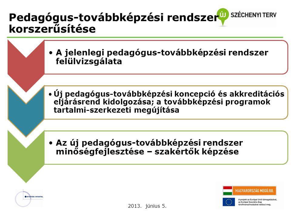 2013. június 5. A jelenlegi pedagógus-továbbképzési rendszer felülvizsgálata Új pedagógus-továbbképzési koncepció és akkreditációs eljárásrend kidolgo