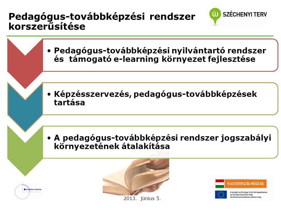 2013. június 5. Pedagógus-továbbképzési nyilvántartó rendszer és támogató e-learning környezet fejlesztése Képzésszervezés, pedagógus-továbbképzések t