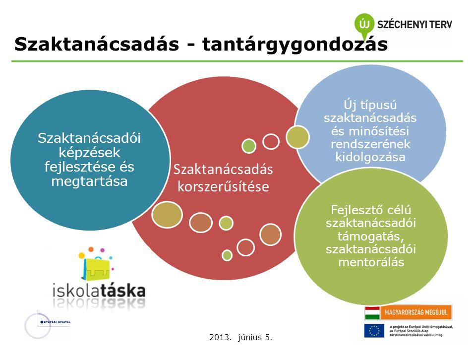 2013. június 5. Szaktanácsadás korszerűsítése Szaktanácsadói képzések fejlesztése és megtartása Új típusú szaktanácsadás és minősítési rendszerének ki