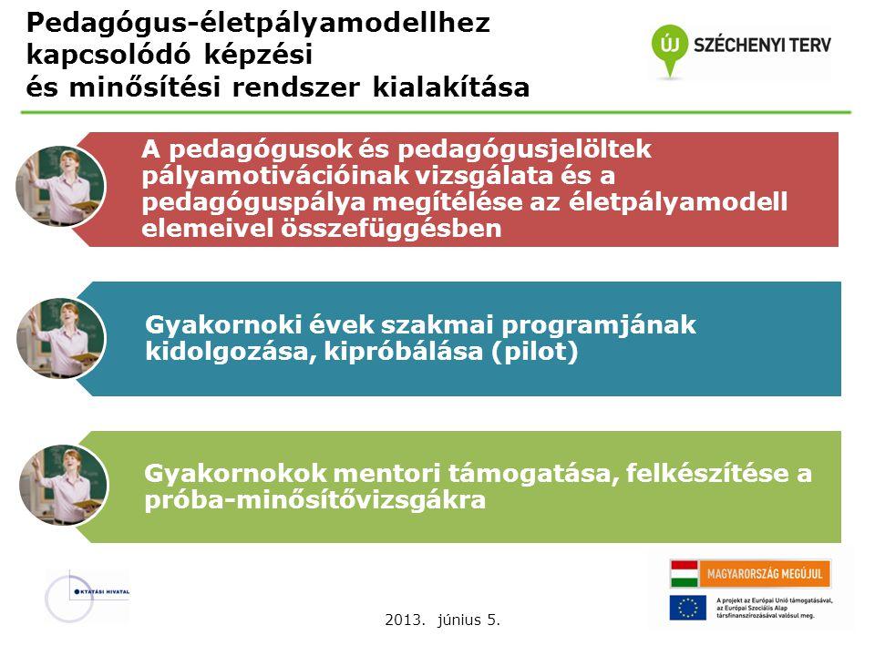 2013. június 5. A pedagógusok és pedagógusjelöltek pályamotivációinak vizsgálata és a pedagóguspálya megítélése az életpályamodell elemeivel összefügg