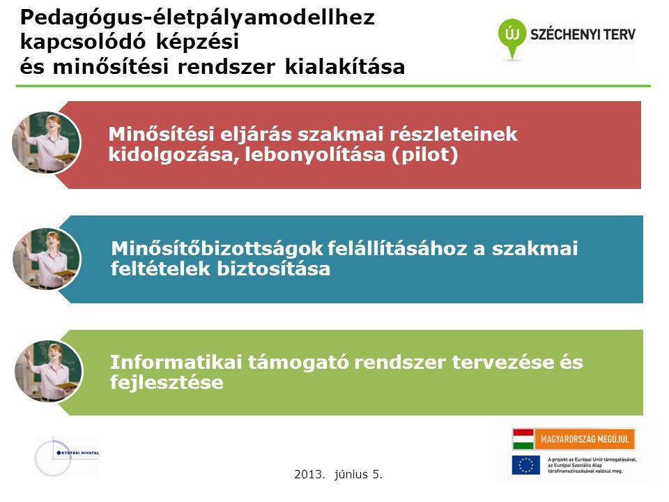 2013. június 5. Minősítési eljárás szakmai részleteinek kidolgozása, lebonyolítása (pilot) Minősítőbizottságok felállításához a szakmai feltételek biz