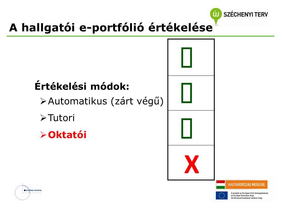 Értékelési módok:  Automatikus (zárt végű)  Tutori  Oktatói X A hallgatói e-portfólió értékelése