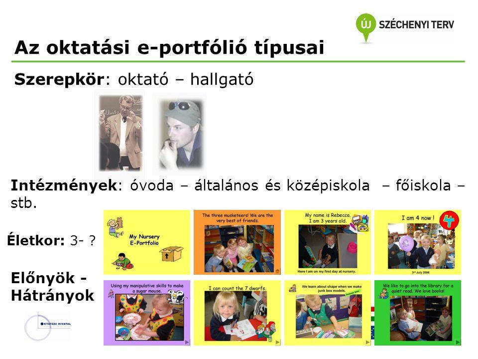 Az oktatási e-portfólió típusai Szerepkör: oktató – hallgató Életkor: 3- ? Előnyök - Hátrányok Intézmények: óvoda – általános és középiskola – főiskol