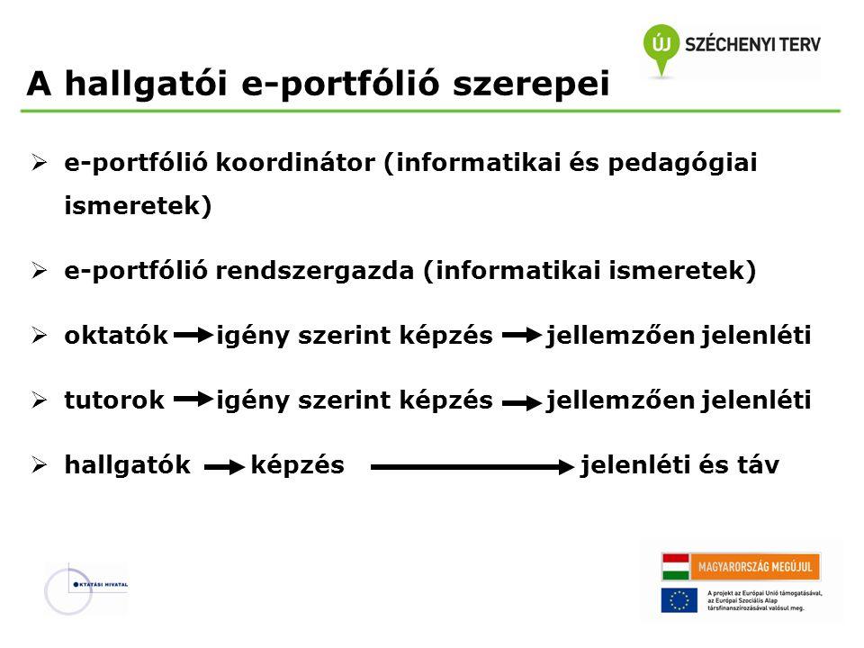 A hallgatói e-portfólió szerepei  e-portfólió koordinátor (informatikai és pedagógiai ismeretek)  e-portfólió rendszergazda (informatikai ismeretek)