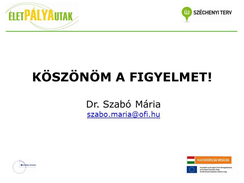 KÖSZÖNÖM A FIGYELMET! Dr. Szabó Mária szabo.maria@ofi.hu