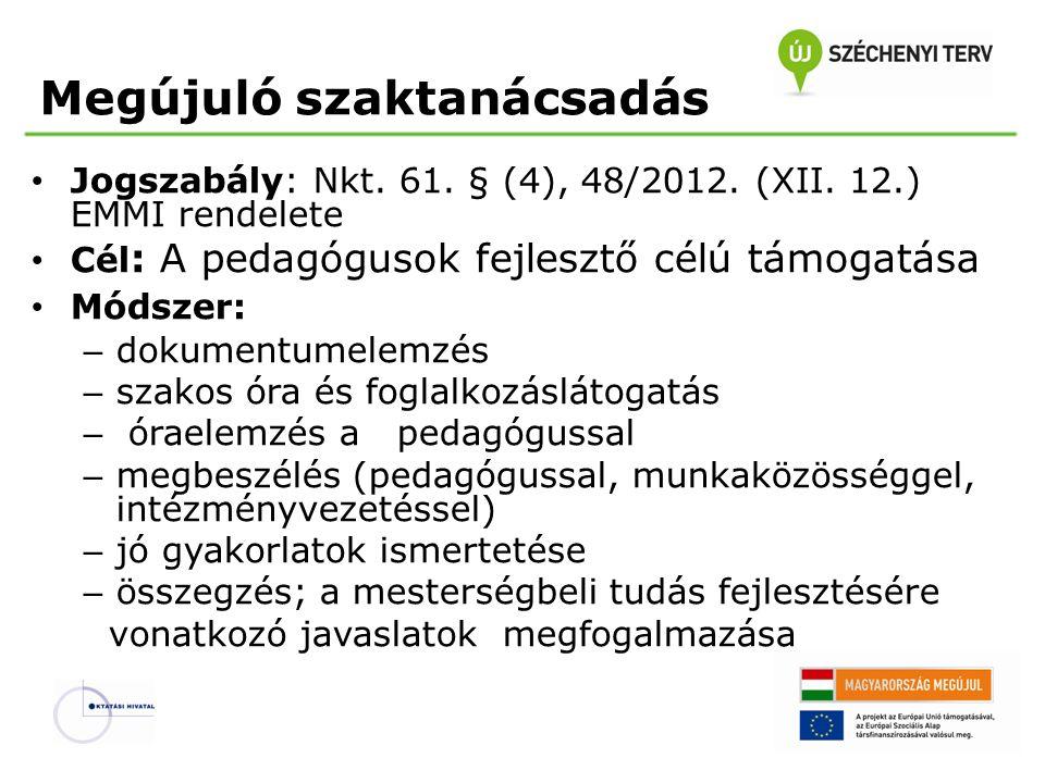 Megújuló szaktanácsadás Jogszabály: Nkt. 61. § (4), 48/2012. (XII. 12.) EMMI rendelete Cél : A pedagógusok fejlesztő célú támogatása Módszer: – dokume