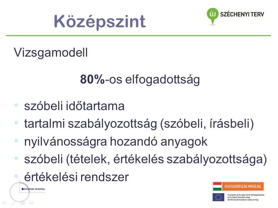 Középszint Vizsgamodell Írásbeli időtartama Írásbeli feladatsor → feladatlapok Írásbeli feladatsor → feladattípusok (esszéfeladat, grafikonok, táblázatok, számítási feladatok) Szóbeli → szakmai nyelvezet