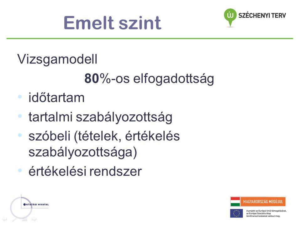 Emelt szint Vizsgamodell 80%-os elfogadottság időtartam tartalmi szabályozottság szóbeli (tételek, értékelés szabályozottsága) értékelési rendszer