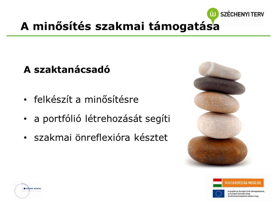 A minősítés szakmai támogatása A szaktanácsadó felkészít a minősítésre a portfólió létrehozását segíti szakmai önreflexióra késztet