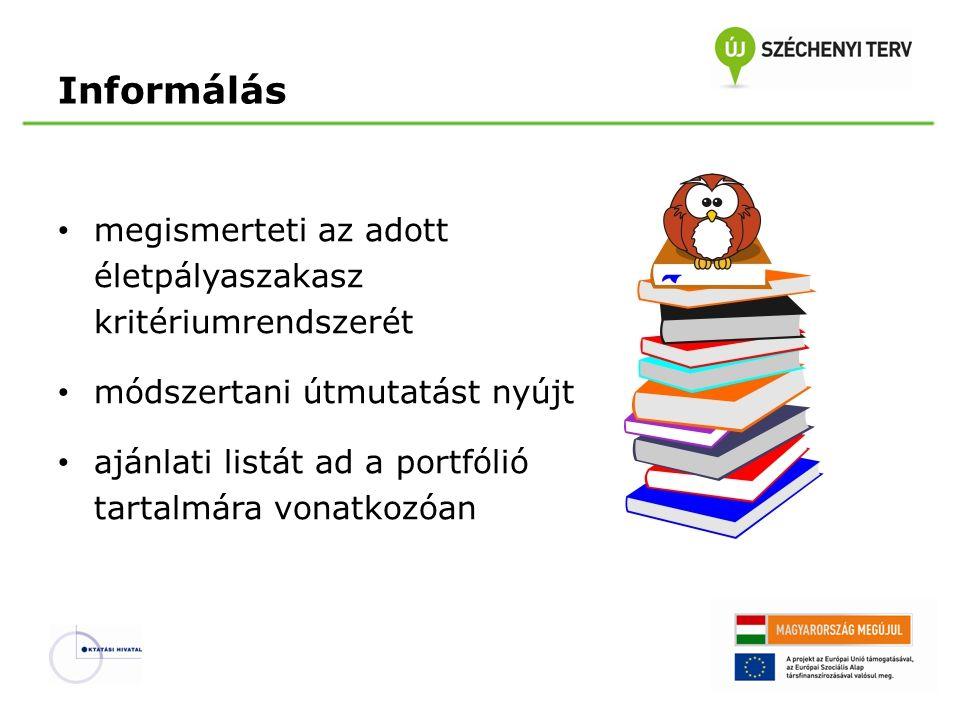 Informálás megismerteti az adott életpályaszakasz kritériumrendszerét módszertani útmutatást nyújt ajánlati listát ad a portfólió tartalmára vonatkozóan