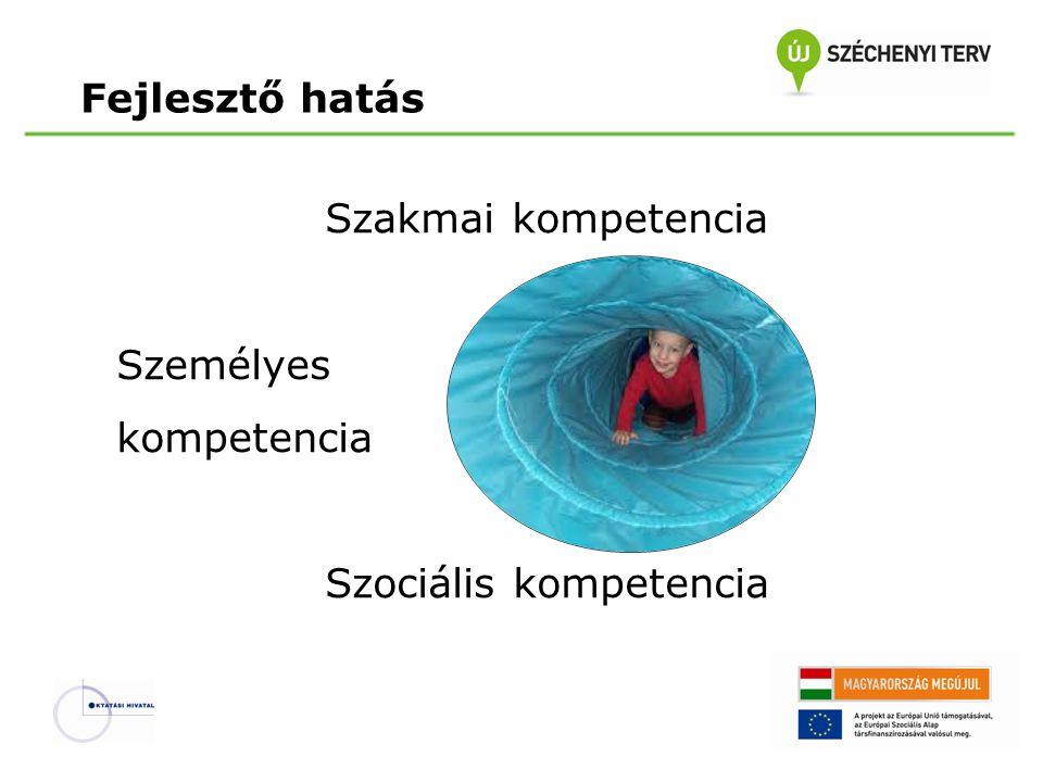Fejlesztő hatás Szakmai kompetencia Személyes kompetencia Szociális kompetencia