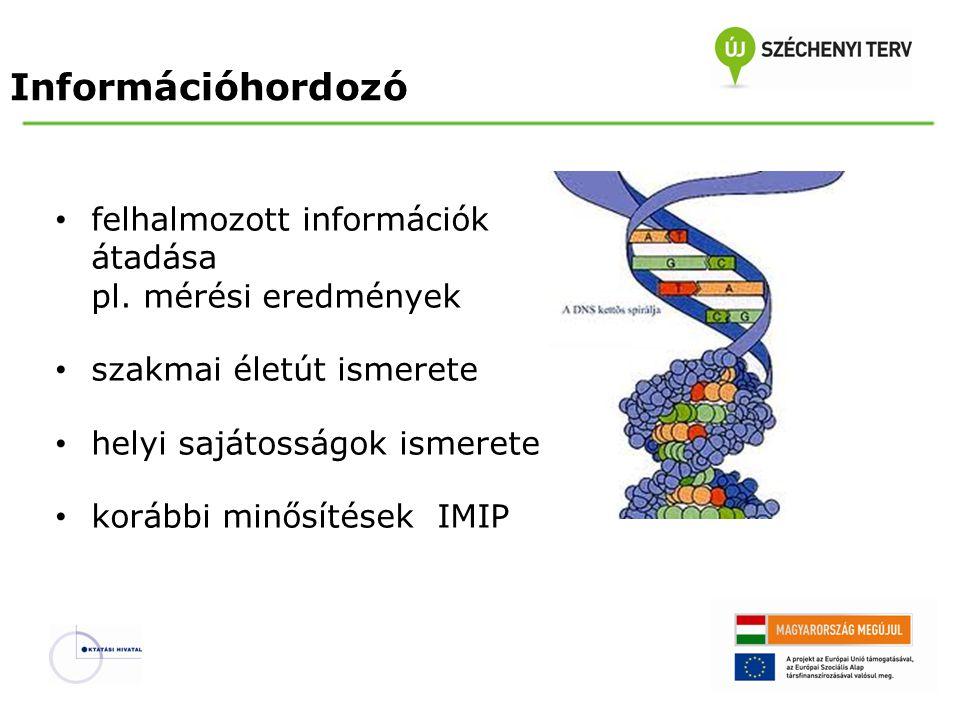 Információhordozó felhalmozott információk átadása pl.