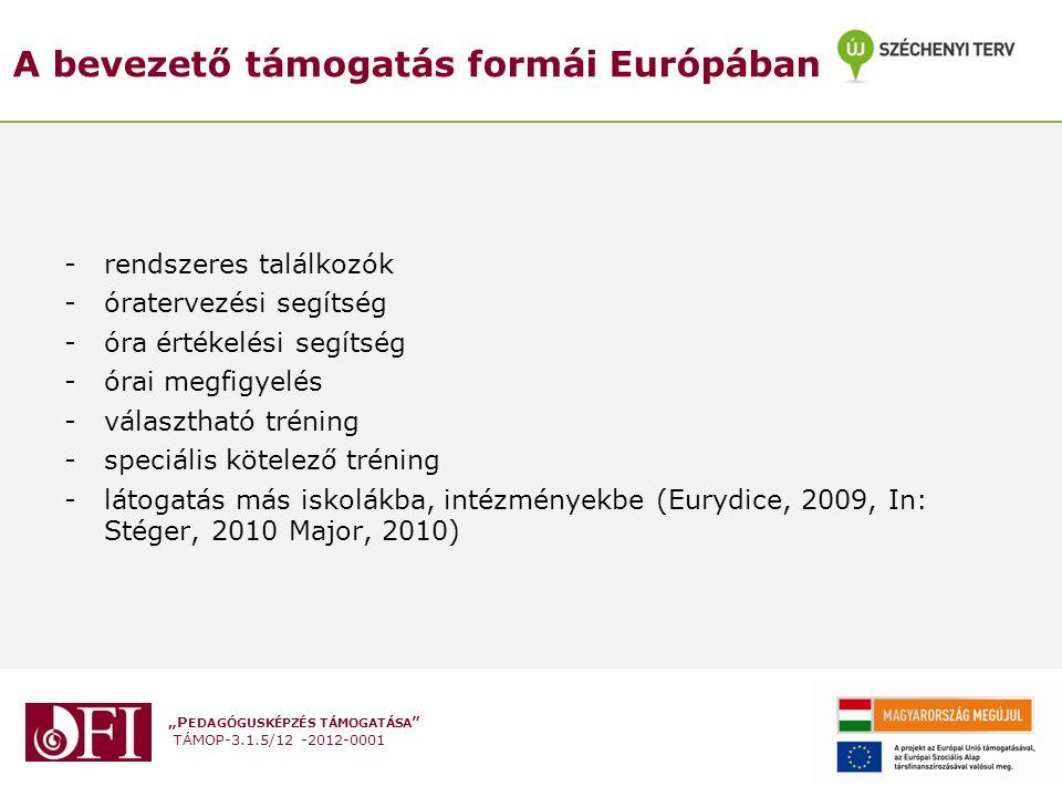 """""""P EDAGÓGUSKÉPZÉS TÁMOGATÁSA """" TÁMOP-3.1.5/12 -2012-0001 A bevezető támogatás formái Európában -rendszeres találkozók -óratervezési segítség -óra érté"""