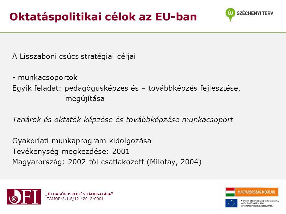 """""""P EDAGÓGUSKÉPZÉS TÁMOGATÁSA """" TÁMOP-3.1.5/12 -2012-0001 Oktatáspolitikai célok az EU-ban A Lisszaboni csúcs stratégiai céljai - munkacsoportok Egyik"""