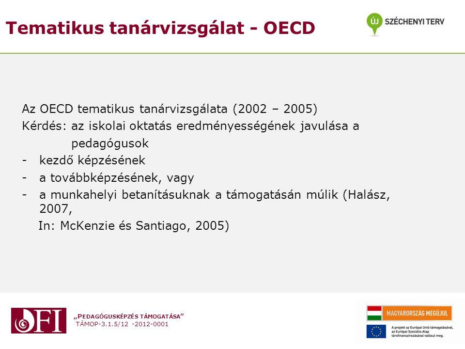 """""""P EDAGÓGUSKÉPZÉS TÁMOGATÁSA """" TÁMOP-3.1.5/12 -2012-0001 Tematikus tanárvizsgálat - OECD Az OECD tematikus tanárvizsgálata (2002 – 2005) Kérdés: az is"""