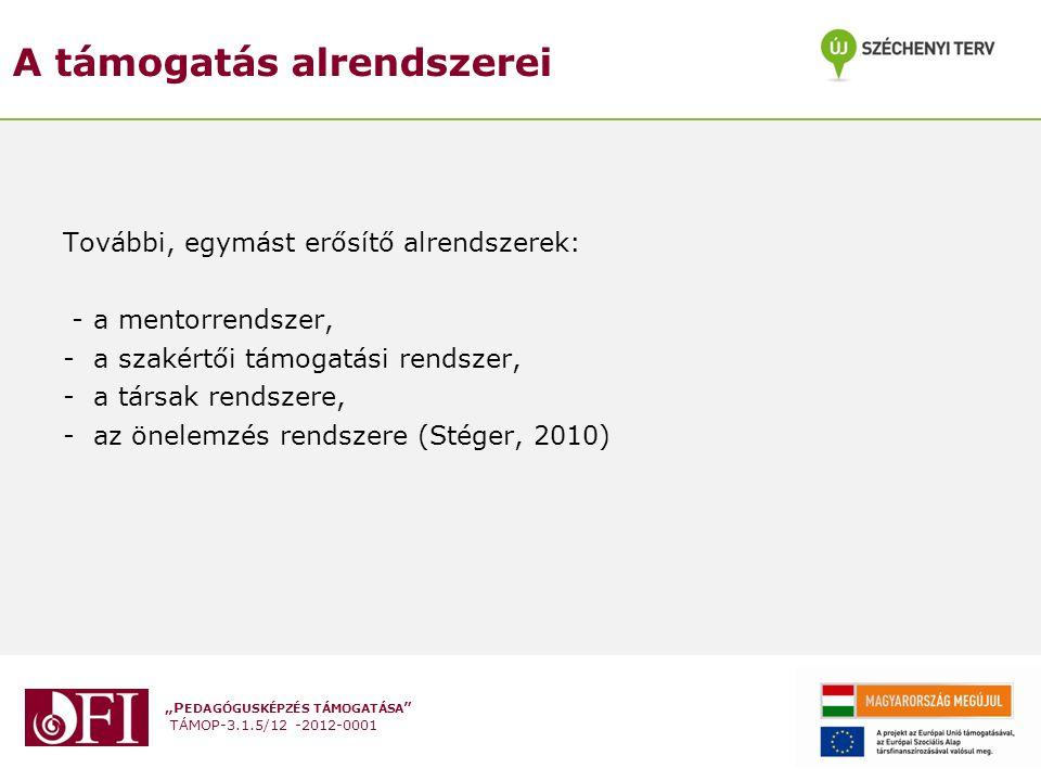 """""""P EDAGÓGUSKÉPZÉS TÁMOGATÁSA TÁMOP-3.1.5/12 -2012-0001 2012."""
