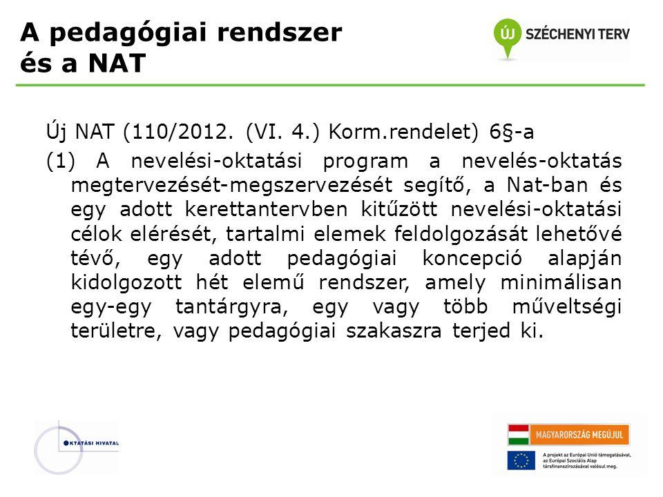 A pedagógiai rendszer és a NAT Új NAT (110/2012.(VI.