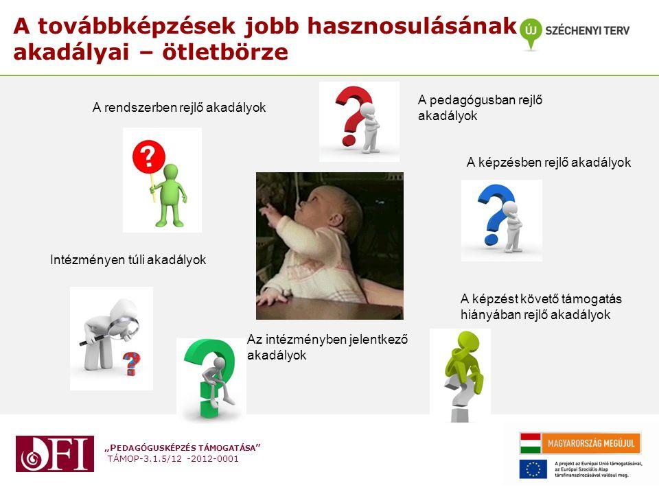 """""""P EDAGÓGUSKÉPZÉS TÁMOGATÁSA TÁMOP-3.1.5/12 -2012-0001 Új képzések fejlesztése  A témaválasztás feltáró vizsgálatokra épül."""