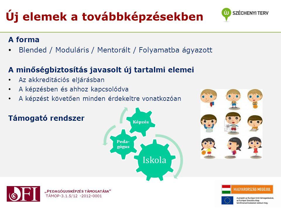 """""""P EDAGÓGUSKÉPZÉS TÁMOGATÁSA TÁMOP-3.1.5/12 -2012-0001 Új elemek a továbbképzésekben A forma  Blended / Moduláris / Mentorált / Folyamatba ágyazott A minőségbiztosítás javasolt új tartalmi elemei  Az akkreditációs eljárásban  A képzésben és ahhoz kapcsolódva  A képzést követően minden érdekeltre vonatkozóan Támogató rendszer Iskola Peda- gógus Képzés"""