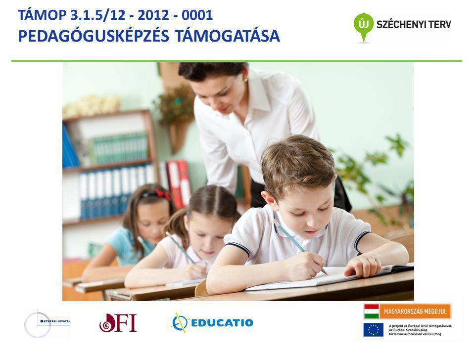 A projekt az Európai Unió támogatásával, az Európai Szociális Alap társfinanszírozásával valósul meg Időtartama: 30 hónap A projekt kezdete: 2012.