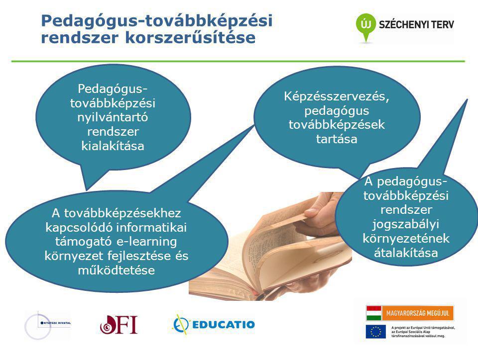 Pedagógus-továbbképzési rendszer korszerűsítése Pedagógus- továbbképzési nyilvántartó rendszer kialakítása Képzésszervezés, pedagógus továbbképzések t