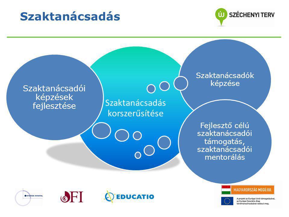 Szaktanácsadás Szaktanácsadás korszerűsítése Szaktanácsadói képzések fejlesztése Szaktanácsadók képzése Fejlesztő célú szaktanácsadói támogatás, szakt