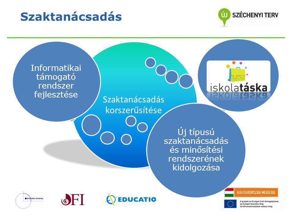 Szaktanácsadás korszerűsítése Informatikai támogató rendszer fejlesztése Új típusú szaktanácsadás és minősítési rendszerének kidolgozása Szaktanácsadá