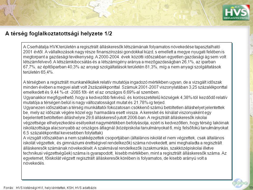 19 A Cserhátalja HVK területén a regisztrált álláskeresők létszámának folyamatos növekedése tapasztalható 2001 évtől.