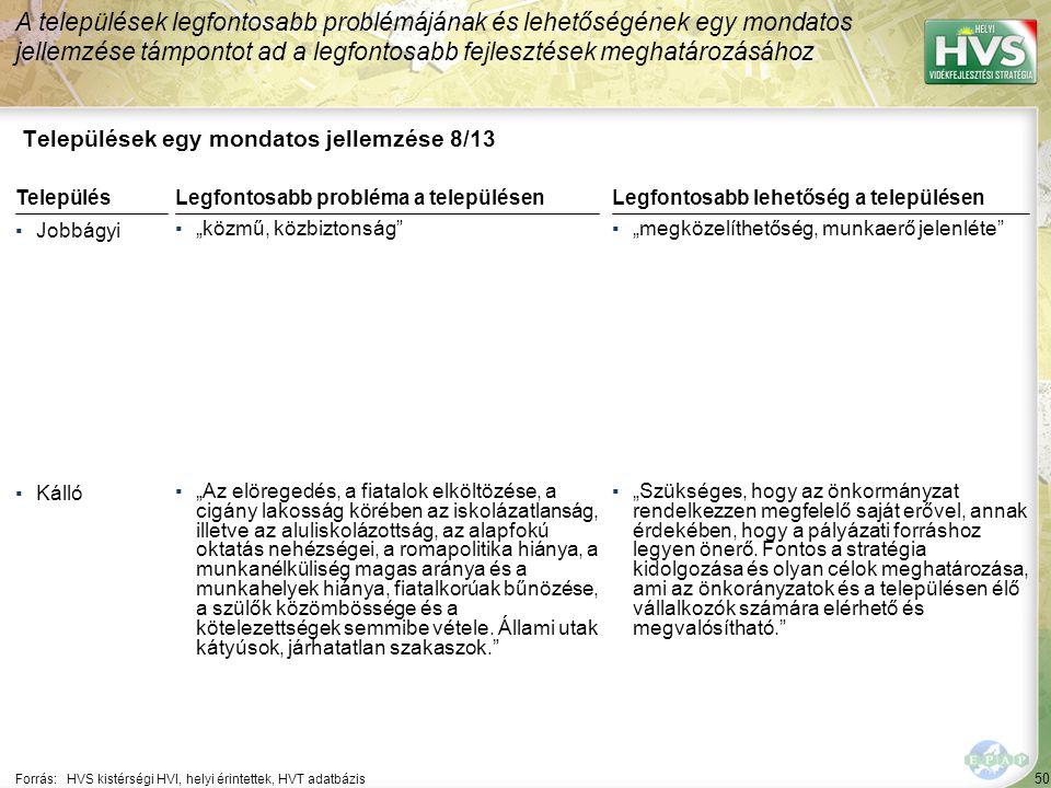 """50 Települések egy mondatos jellemzése 8/13 A települések legfontosabb problémájának és lehetőségének egy mondatos jellemzése támpontot ad a legfontosabb fejlesztések meghatározásához Forrás:HVS kistérségi HVI, helyi érintettek, HVT adatbázis TelepülésLegfontosabb probléma a településen ▪Jobbágyi ▪""""közmű, közbiztonság ▪Kálló ▪""""Az elöregedés, a fiatalok elköltözése, a cigány lakosság körében az iskolázatlanság, illetve az aluliskolázottság, az alapfokú oktatás nehézségei, a romapolitika hiánya, a munkanélküliség magas aránya és a munkahelyek hiánya, fiatalkorúak bűnözése, a szülők közömbössége és a kötelezettségek semmibe vétele."""