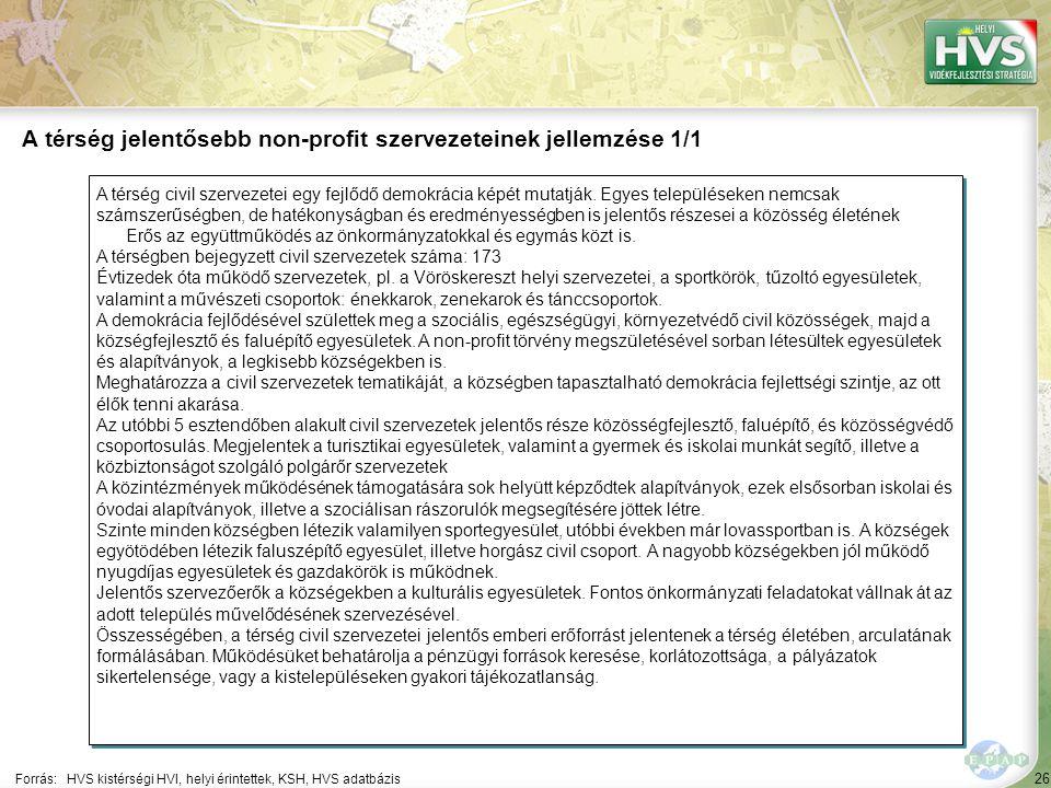 26 A térség civil szervezetei egy fejlődő demokrácia képét mutatják. Egyes településeken nemcsak számszerűségben, de hatékonyságban és eredményességbe