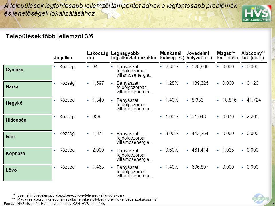 39 Legnagyobb foglalkoztató szektor ▪Bányászat, feldolgozóipar, villamosenergia... Települések főbb jellemzői 3/6 Jogállás *Személyi jövedelemadó alap