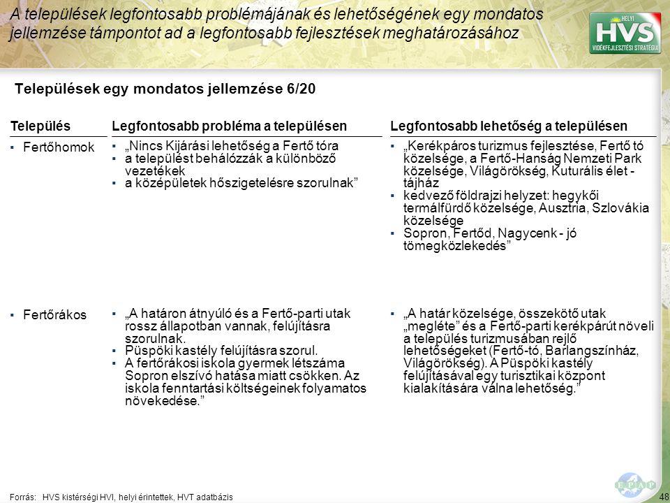 48 Települések egy mondatos jellemzése 6/20 A települések legfontosabb problémájának és lehetőségének egy mondatos jellemzése támpontot ad a legfontos