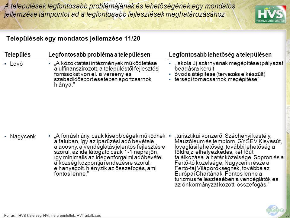 """53 Települések egy mondatos jellemzése 11/20 A települések legfontosabb problémájának és lehetőségének egy mondatos jellemzése támpontot ad a legfontosabb fejlesztések meghatározásához Forrás:HVS kistérségi HVI, helyi érintettek, HVT adatbázis TelepülésLegfontosabb probléma a településen ▪Lövő ▪""""A közoktatási intézmények működtetése alulfinanszírozott, a településtől fejlesztési forrásokat von el."""