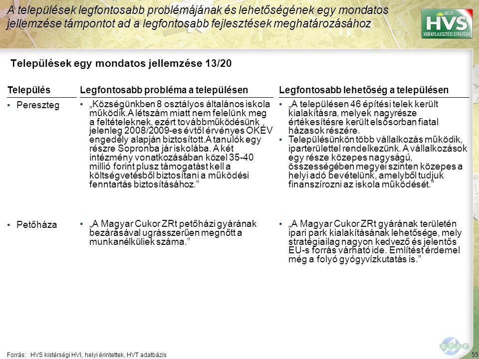 """55 Települések egy mondatos jellemzése 13/20 A települések legfontosabb problémájának és lehetőségének egy mondatos jellemzése támpontot ad a legfontosabb fejlesztések meghatározásához Forrás:HVS kistérségi HVI, helyi érintettek, HVT adatbázis TelepülésLegfontosabb probléma a településen ▪Pereszteg ▪""""Községünkben 8 osztályos általános iskola működik.A létszám miatt nem felelünk meg a feltételeknek, ezért továbbműködésünk jelenleg 2008/2009-es évtől érvényes OKÉV engedély alapján biztosított.A tanulók egy részre Sopronba jár iskolába."""
