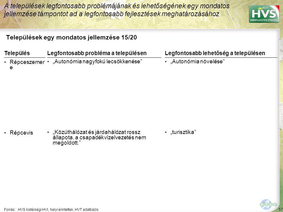 57 Települések egy mondatos jellemzése 15/20 A települések legfontosabb problémájának és lehetőségének egy mondatos jellemzése támpontot ad a legfonto